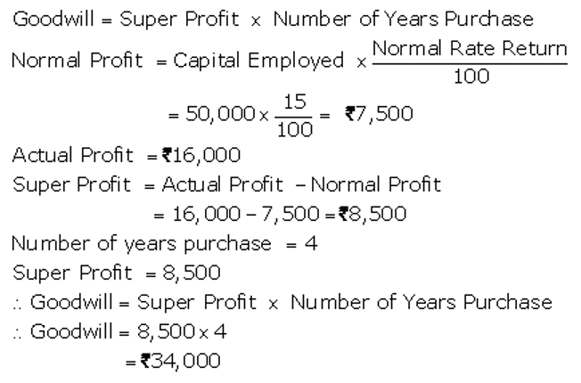 TS Grewal Accountancy Class 12 Solutions Chapter 2 Goodwill Nature and Valuation Q14