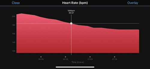 Heart rate taper
