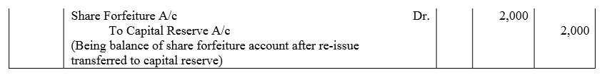 TS Grewal Accountancy Class 12 Solutions Chapter 8 Accounting for Share Capital Q56.3