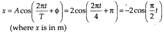 NCERT Solutions for Class 11 Physics Chapter 14 Oscillation 12