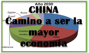 China, camino a ser la mayor economía mundial