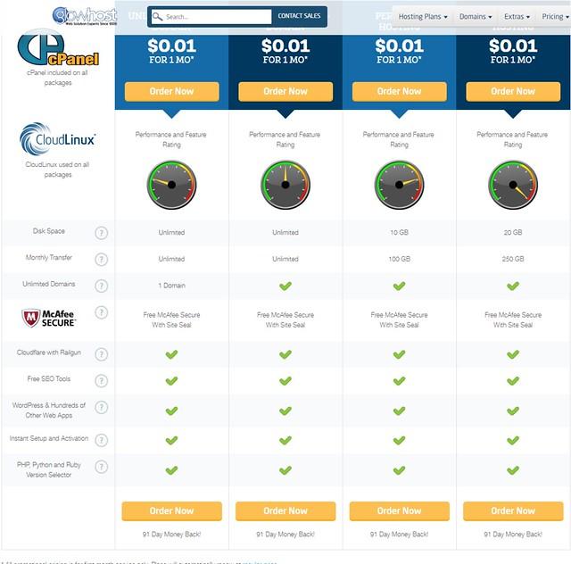 paket hosting