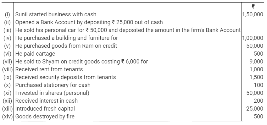 TS Grewal Accountancy Class 11 Solutions Chapter 2 Accounting Equation Q28