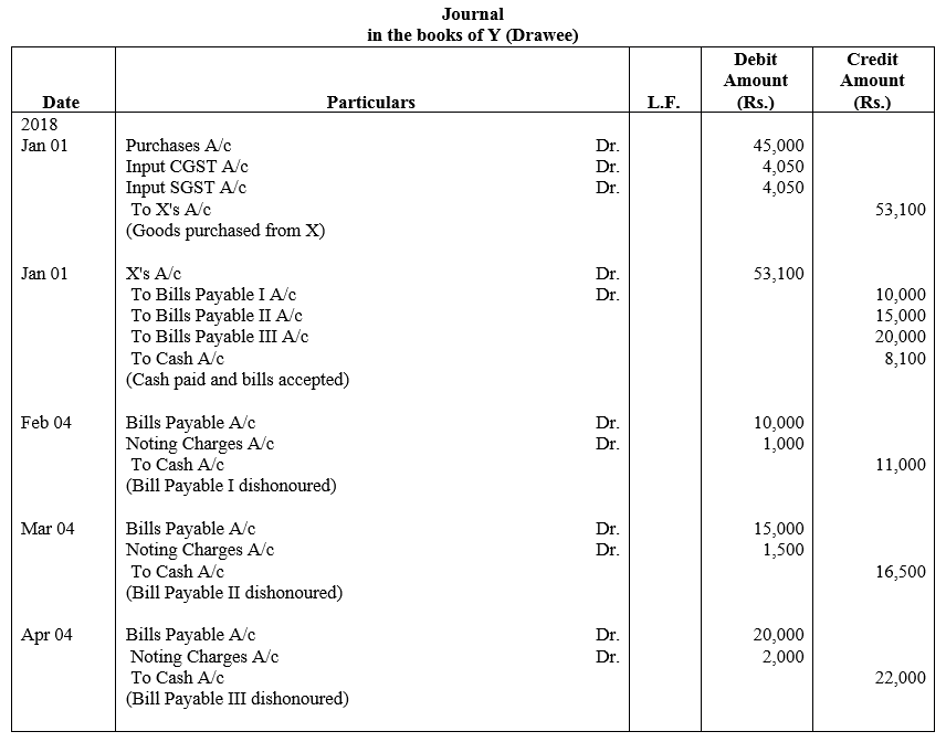 TS Grewal Accountancy Class 11 Solutions Chapter 12 Accounting for Bills of Exchange Q43.1