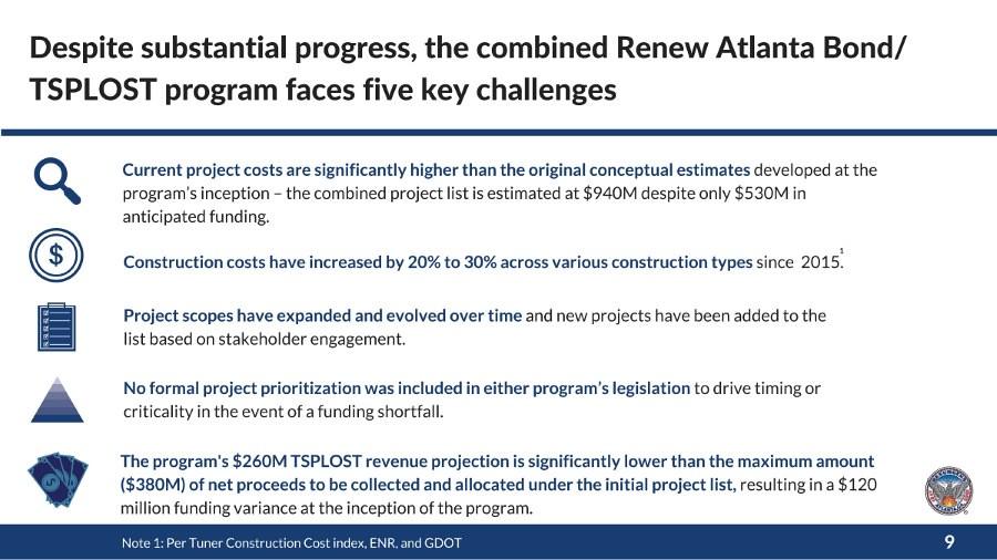 TSPLOST and Renew Atlanta (construction, maintenance, costs