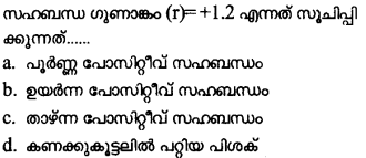 Plus One Economics Previous Year Question Papers and Answers 2018.10
