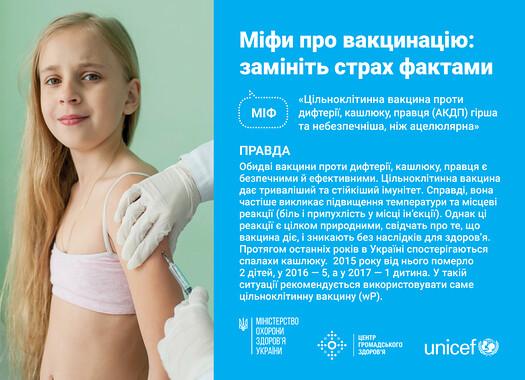 9 міфів щодо вакцинації