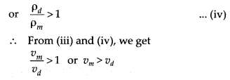NCERT Solutions for Class 11 Physics Chapter 15 Waves 5