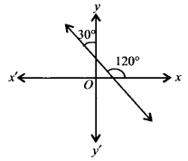 NCERT Solutions for Class 11 Maths Chapter 10 Straight Lines 10