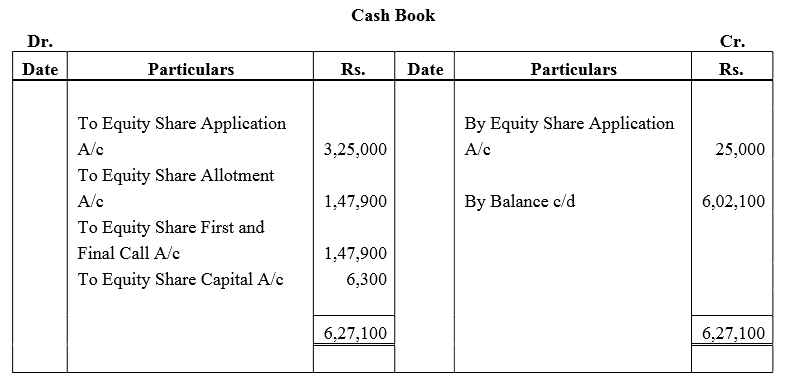 TS Grewal Accountancy Class 12 Solutions Chapter 8 Accounting for Share Capital Q86.1
