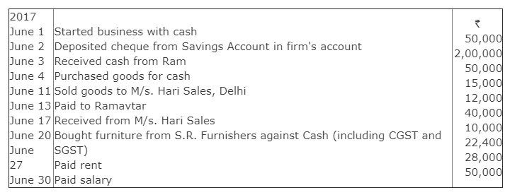 TS Grewal Accountancy Class 11 Solutions Chapter 5 Journal Q8