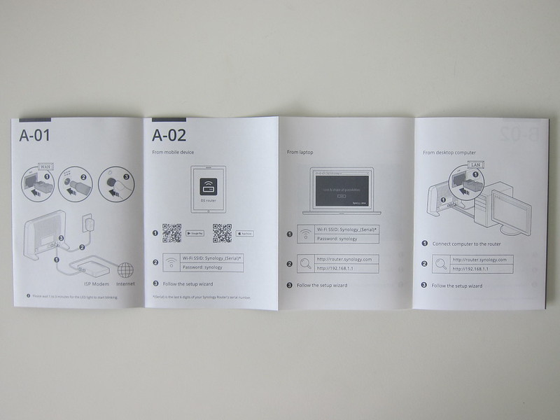 Synology Mesh Router MR2200ac - Instructions