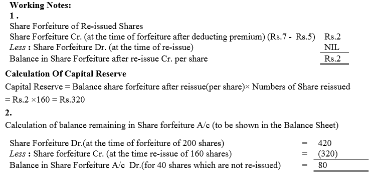 TS Grewal Accountancy Class 12 Solutions Chapter 8 Accounting for Share Capital Q68.5