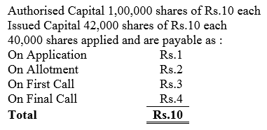 TS Grewal Accountancy Class 12 Solutions Chapter 8 Accounting for Share Capital Q21