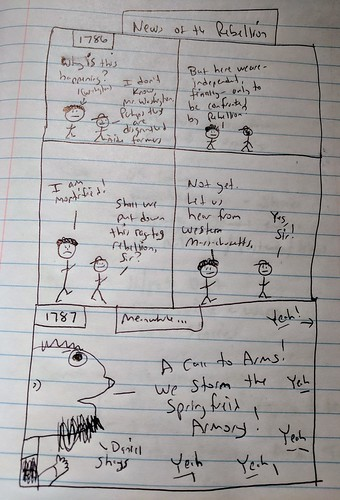 Shays Rebellion Comic Strip