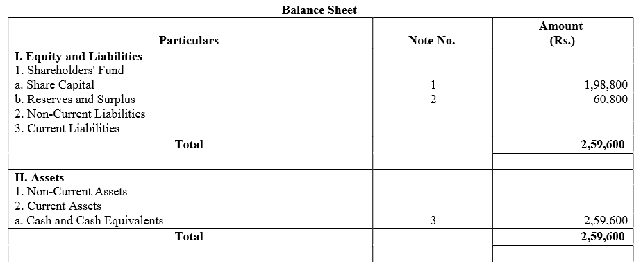 TS Grewal Accountancy Class 12 Solutions Chapter 8 Accounting for Share Capital Q83.3