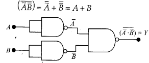 NCERT Solutions for Class 12 Physics Chapter 14 Semiconductor Electronics Materials, Devices and Simple Circuits 25
