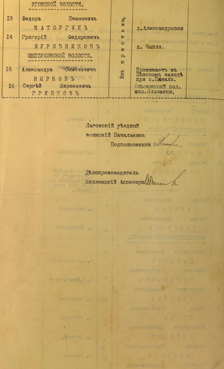 Список принятых новобранцев Курской губернии Льговского уезда призыва 1915 1
