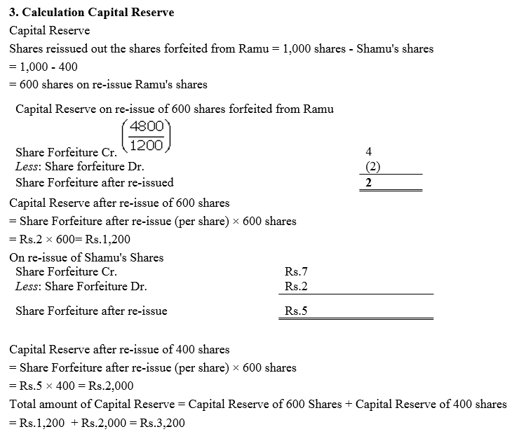 TS Grewal Accountancy Class 12 Solutions Chapter 8 Accounting for Share Capital Q84.4