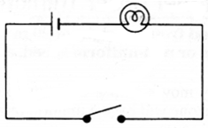 NCERT Solutions for Class 7 Science Chapter 14 Electric Current and its Effects 3