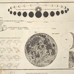 Alexander_Jamieson_Celestial_Atlas_Cover2-