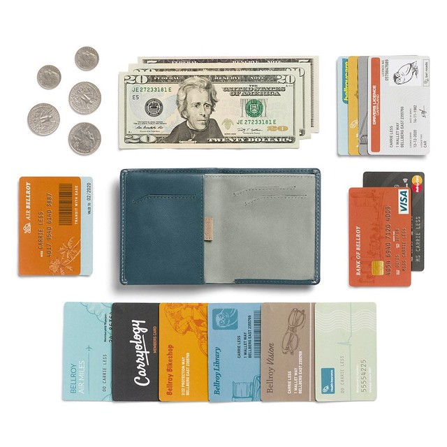Bellroy Note Sleeve Storage Capacity