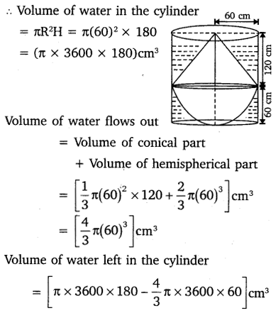 NCERT Solutions for Class 10 Maths Chapter 13 Surface Areas and Volumes 22