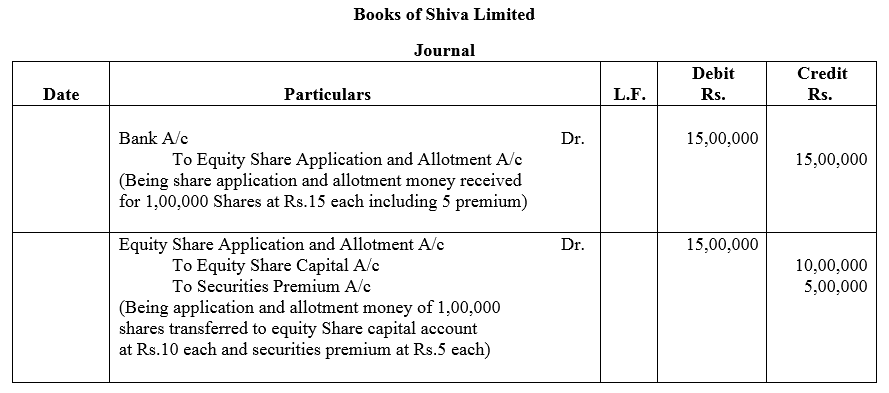TS Grewal Accountancy Class 12 Solutions Chapter 8 Accounting for Share Capital Q9