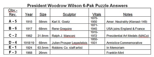 Woodrow Wilson Puzzle Answers