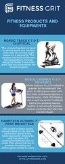 Fitness Equipments - Fitness Grit