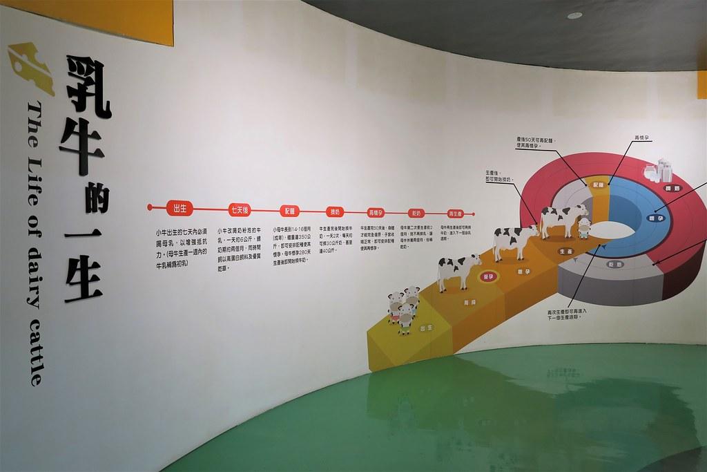 竹南奶酪觀光工廠 (8)
