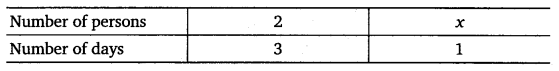 NCERT Solutions for Class 8 Maths Chapter 13 Direct and Inverse Proportions 28