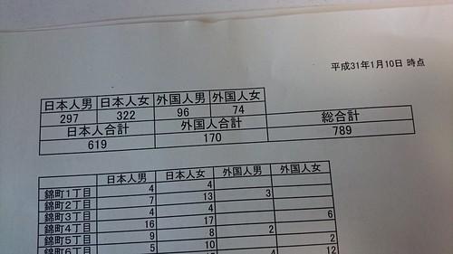 20190114_蕨市成年式資料