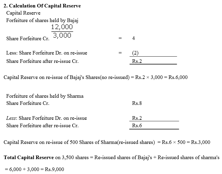 TS Grewal Accountancy Class 12 Solutions Chapter 8 Accounting for Share Capital Q88.4