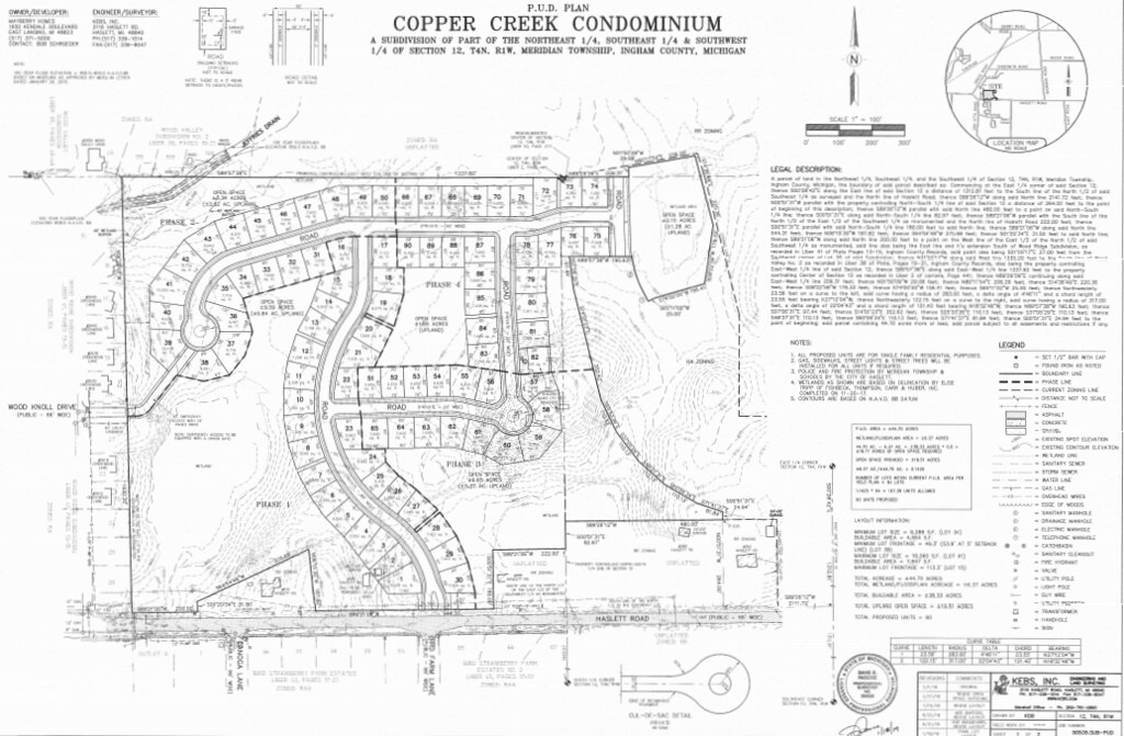Meridian Township Board Votes on Copper Creek Development