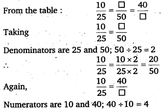 NCERT Solutions for Class 6 Maths Chapter 12 Ratio and Proportion 6
