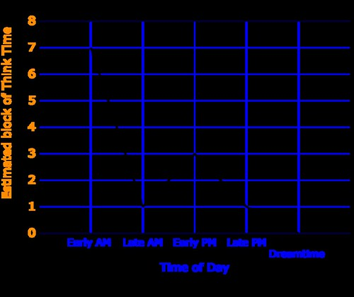 el30 graph