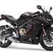Honda CBR 650 R 2021 - 17