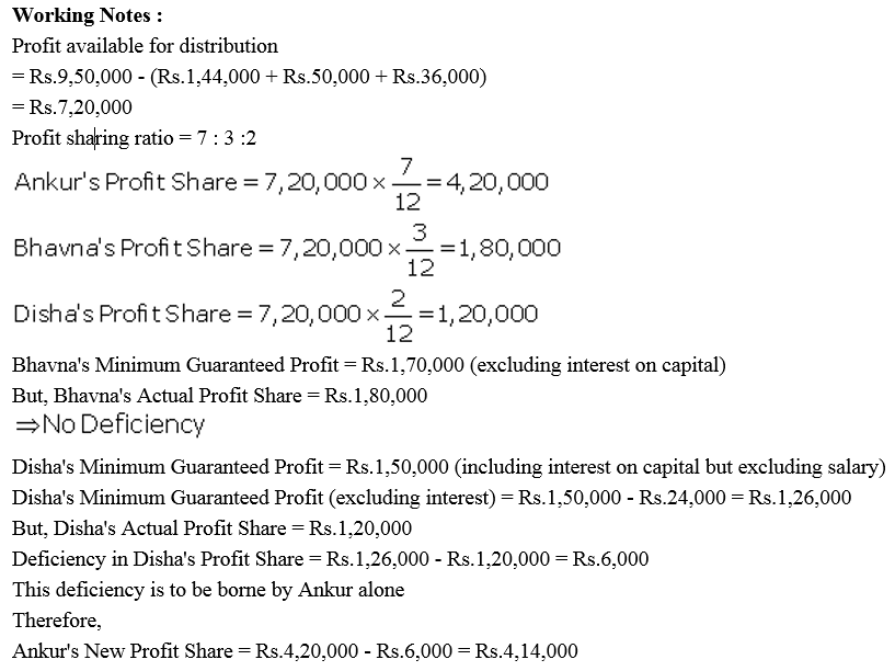 TS Grewal Accountancy Class 12 Solutions Chapter 1 Accounting for Partnership Firms - Fundamentals Q89.1