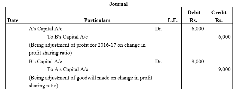 TS Grewal Accountancy Class 12 Solutions Chapter 3 Change in Profit Sharing Ratio Among the Existing Partners Q9
