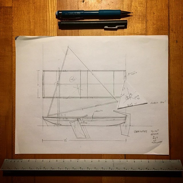 Toying with the idea of another simple boat build.