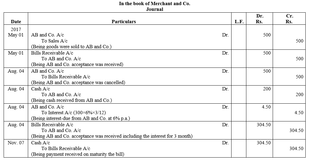 TS Grewal Accountancy Class 11 Solutions Chapter 12 Accounting for Bills of Exchange Q34