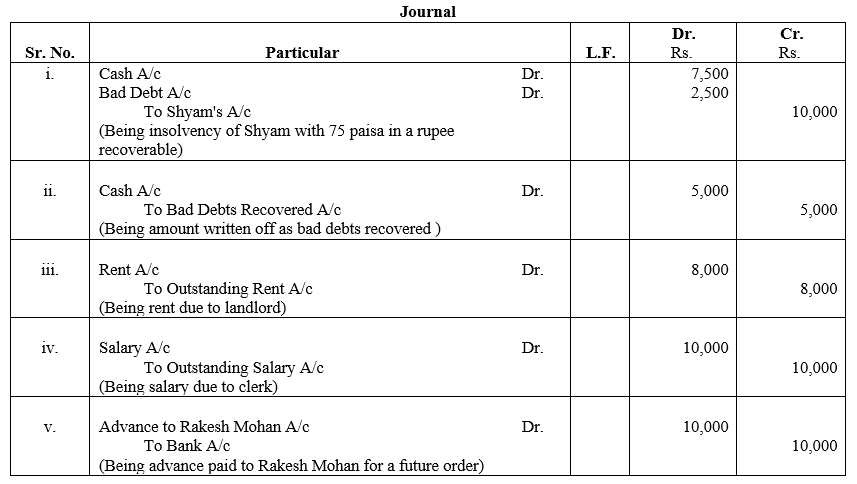 TS Grewal Accountancy Class 11 Solutions Chapter 5 Journal Q5