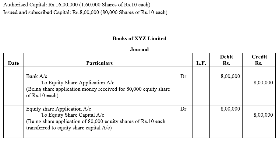 TS Grewal Accountancy Class 12 Solutions Chapter 8 Accounting for Share Capital Q5