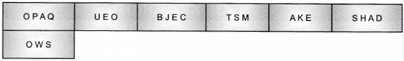 NCERT Solutions for Class 6 Science Chapter 11 Light, Shadows and Reflections 02