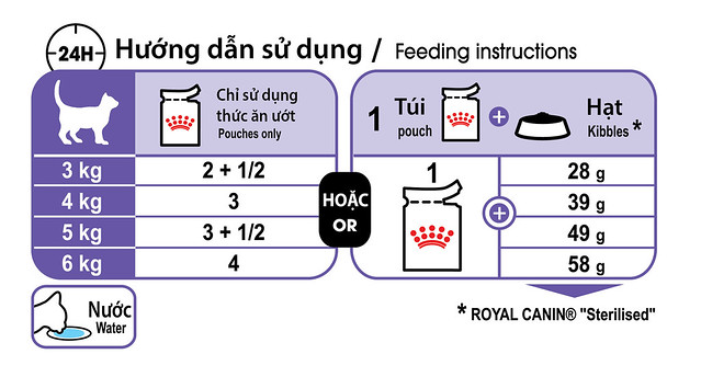 khau-phan-an-royal-canin-sterilised-wet