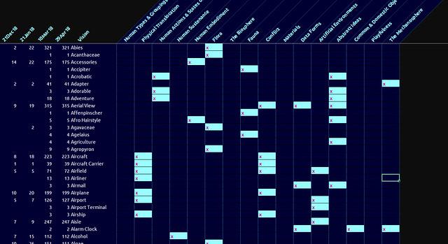 Seeker-spreadsheet