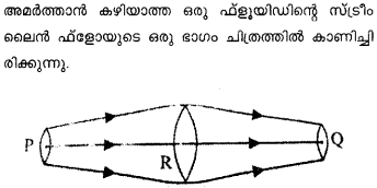 Plus One Physics Previous Year Question Papers and Answers 2017 45