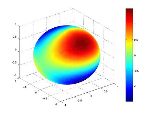 s21-sphere.png