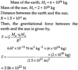 NCERT Solutions for Class 9 Science Chapter 10 Gravitation 15